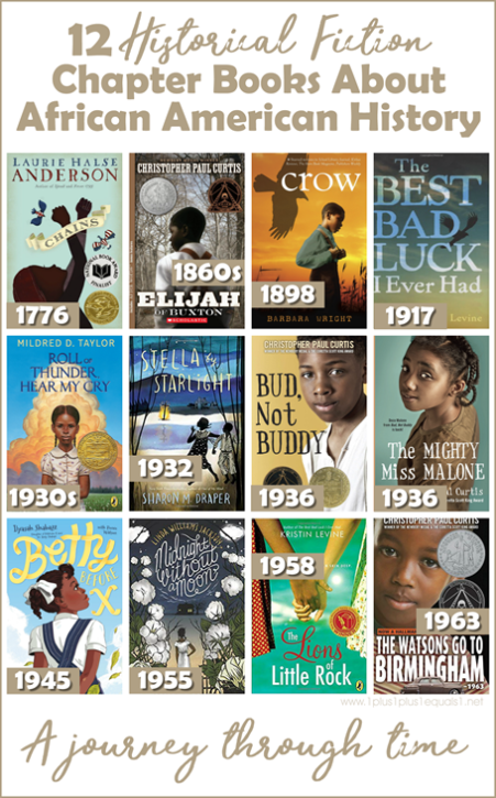 Historical-Fiction-Chapter-Books-about-African-American-History-1.png