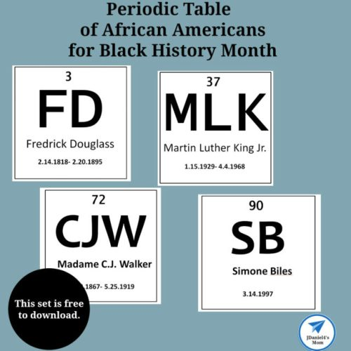 Periodic-Table-of-African-Americans-for-Black-History-Month-Facebook-640x640.jpg
