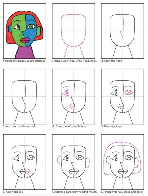 Cubism-Marker-diagram-774x1024