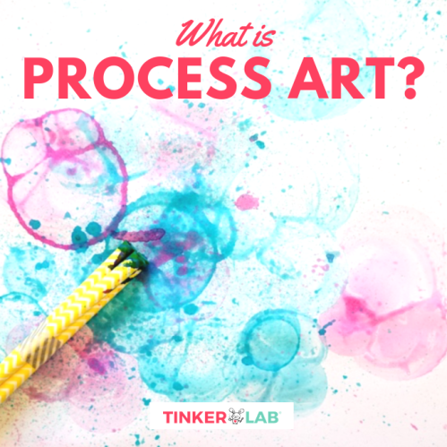 what-is-process-art_.png